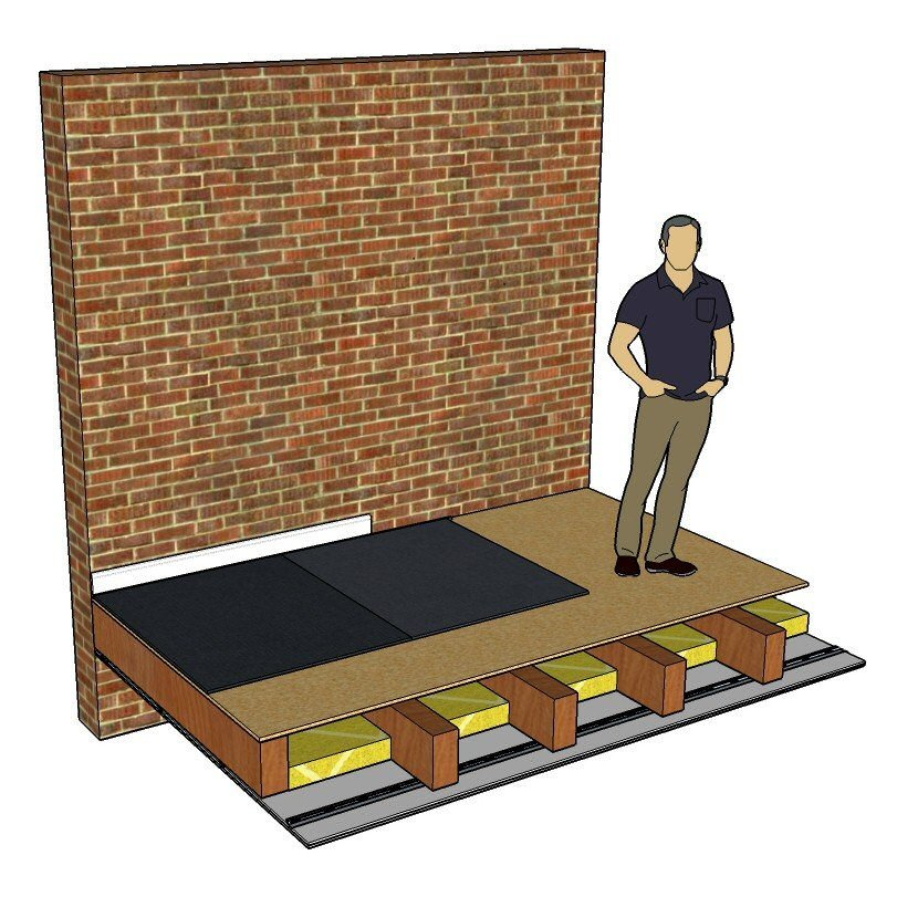 Soundproof insulation how to soundproof acoustic foam does Soundproof a bedroom wall noisy neighbours