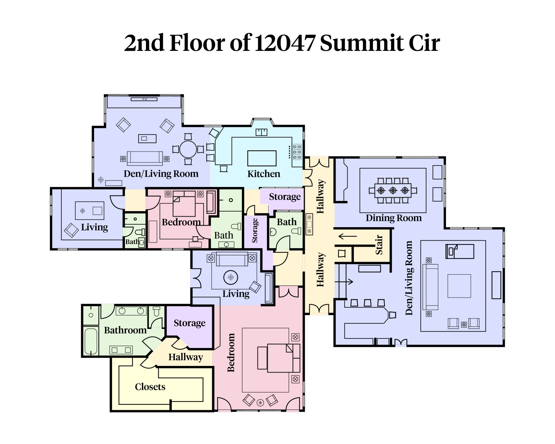 Summit Count Property Records