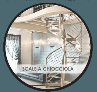 SCALE A CHIOCCIOLA