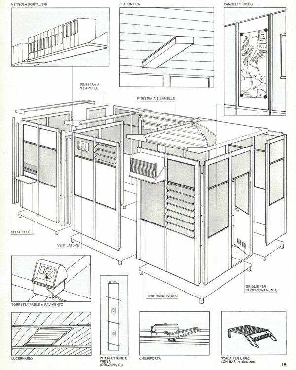 Progetti uffici di reparto