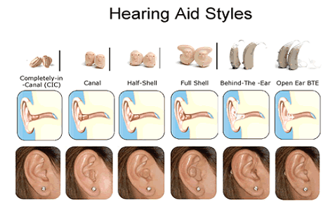 Elderly woman pays a visit to an audiologist in Honolulu, HI