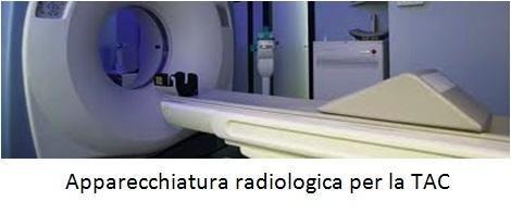 Apparecchiatura radiologica per la TAC