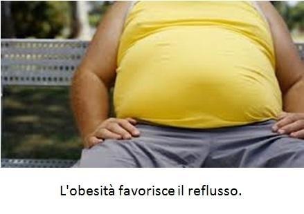 Il reflusso è favorito dall'obesità