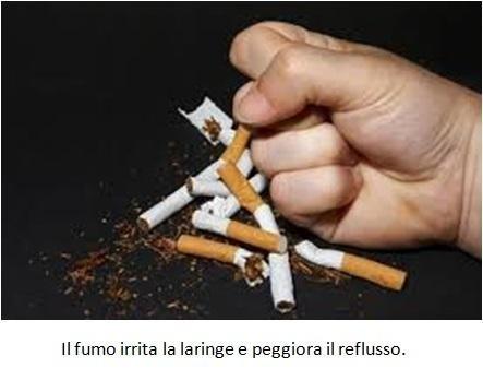 Il fumo è causa di tosse e reflusso