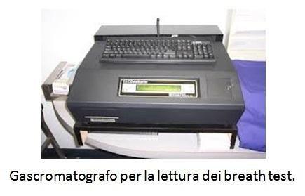 Gascromatografo per la lettura dei breath test