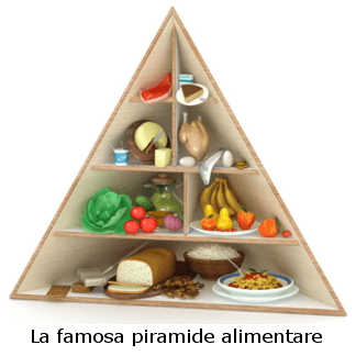 Dieta per MRGE