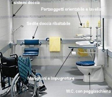 prodotti per disabili, bagni per disabili, ausili disabili