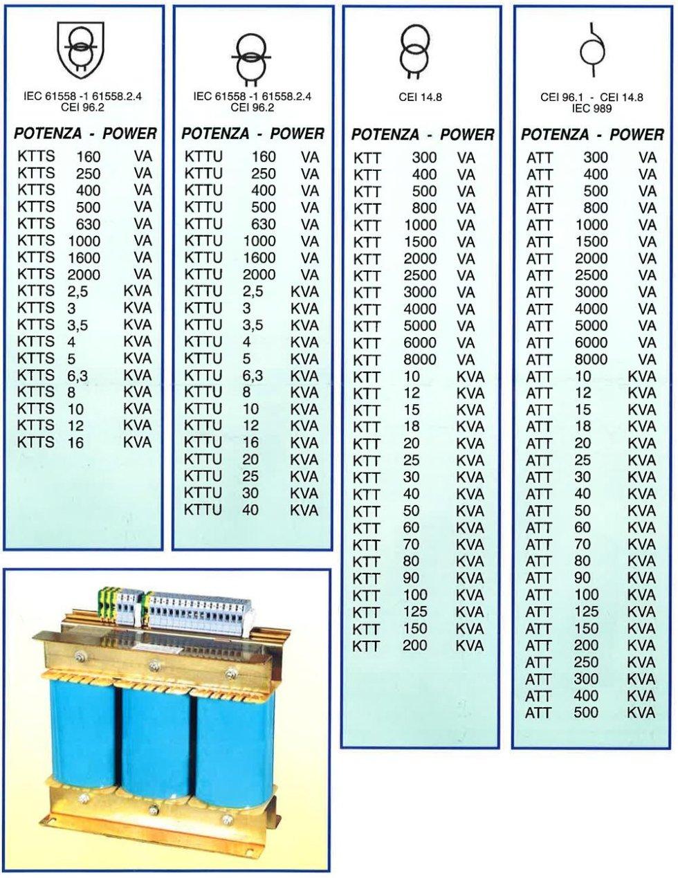 trasformatore e lista di potenza
