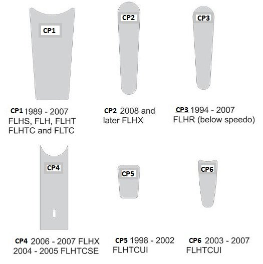Panel Fit Guide