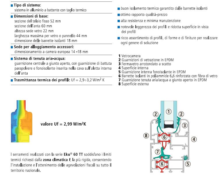 Serramenti in alluminio taglio termico novara mginfissi - Costo infissi vetrocamera ...