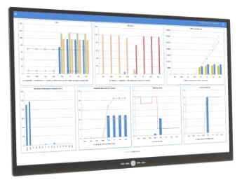 asset performance dashboard