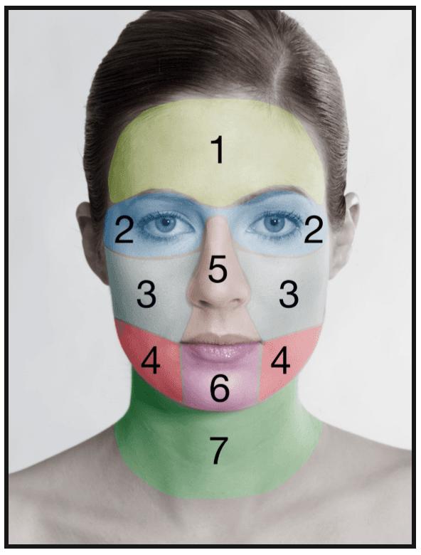 professional skin care blending system