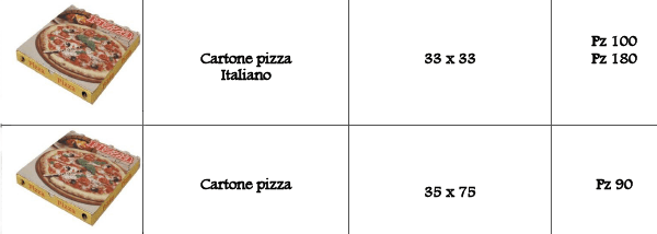 formati cartoni pizza