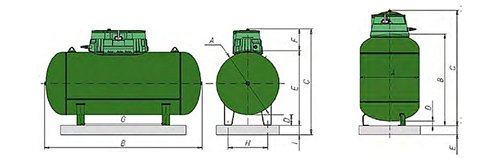 struttura di una bombola