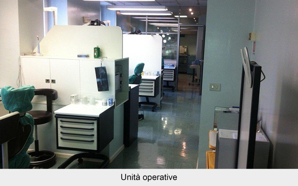 Unita operative