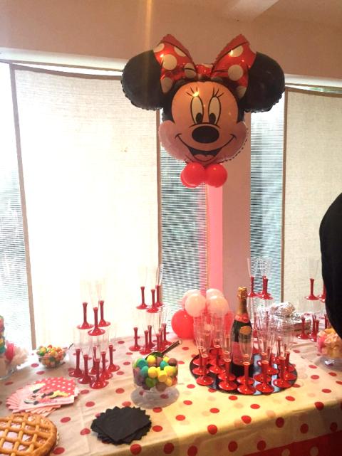 Festa di compleanno a tema Minnie