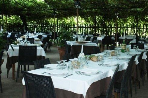 un insieme di tavoli all'esterno del ristorante