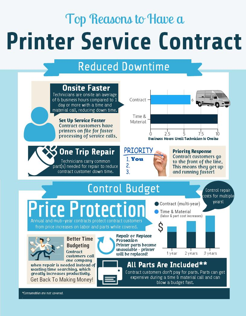 reasons to have a printer service contract