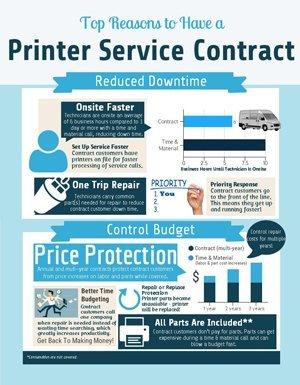 printer service contract reasons