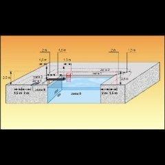 progetto piscina