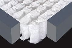 Mattress Store Nashua NH Bedroom Sets