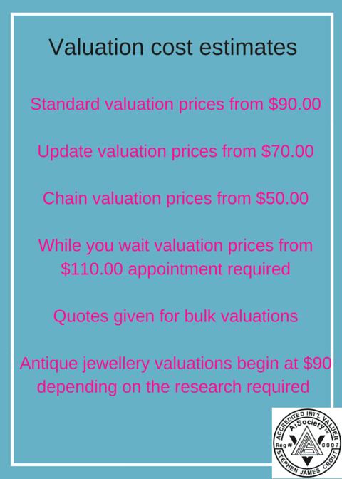 valuation price list