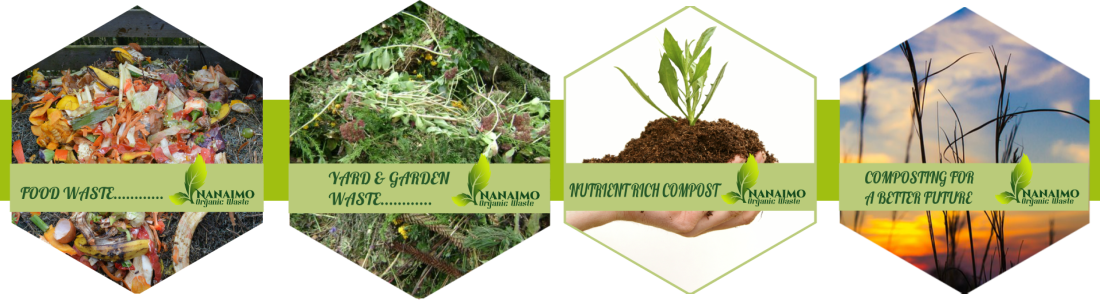 header pictures of Food Waste, Yard & Garden Waste, Nutrient Rich Compost, Composting for a better future