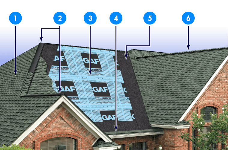 Diagram of GAF Lifetime Roofing System, as installed by King Quality Construction