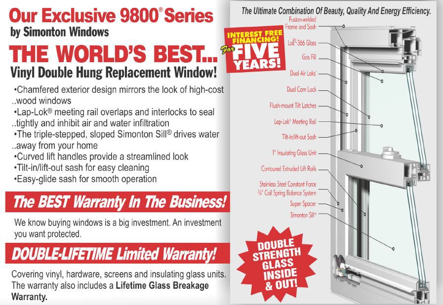 Information about Simonton 9800 series windows, exclusive to King Quality Construction