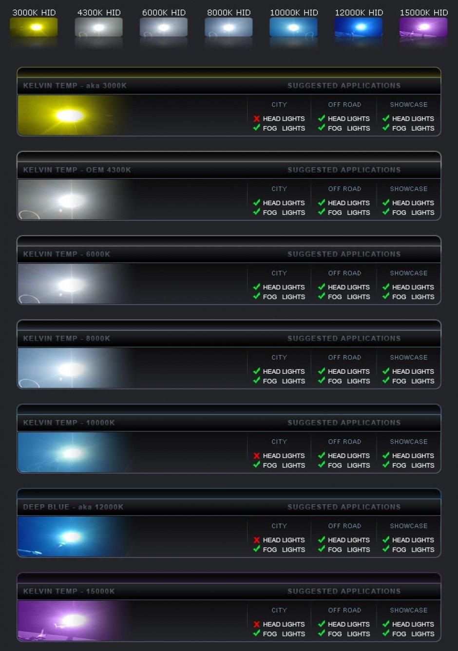 Led Light Color Chart Keninamas