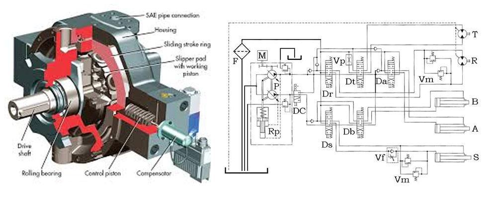 progettazione apparecchiature oleodinamiche
