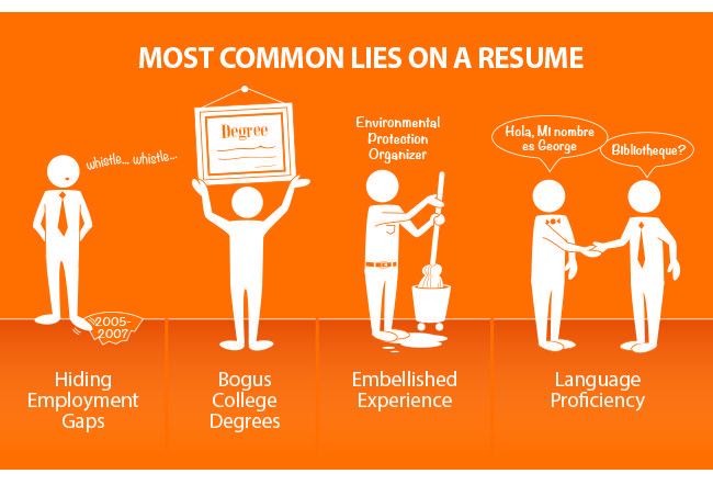 COMMON LIES ON A RESUME