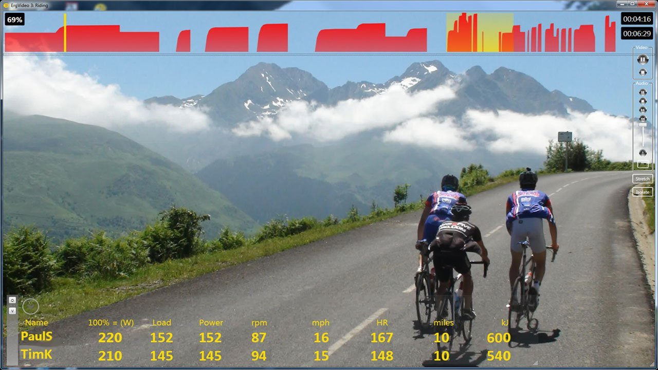 cyclists climbing a hill in an ErgVideo cycling workout video