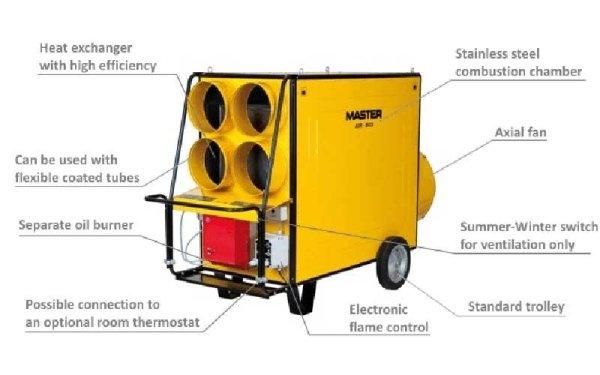 generatore professionale