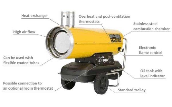 generatore industriale