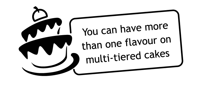 Additional flavours in multi-tiered cakes
