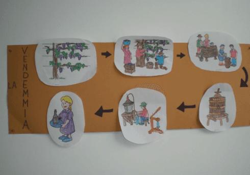operatori d'infanzia, educatori specializzati