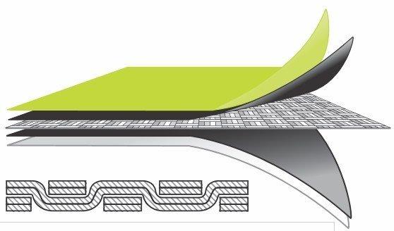 NovaShield Membrane Structure Fabrics