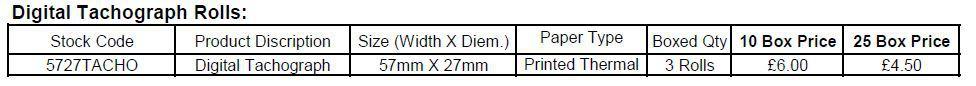 Digital Tachograph Rolls Price List