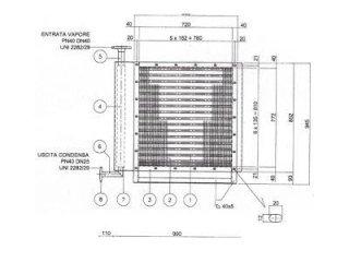 struttura scambiatore di calore