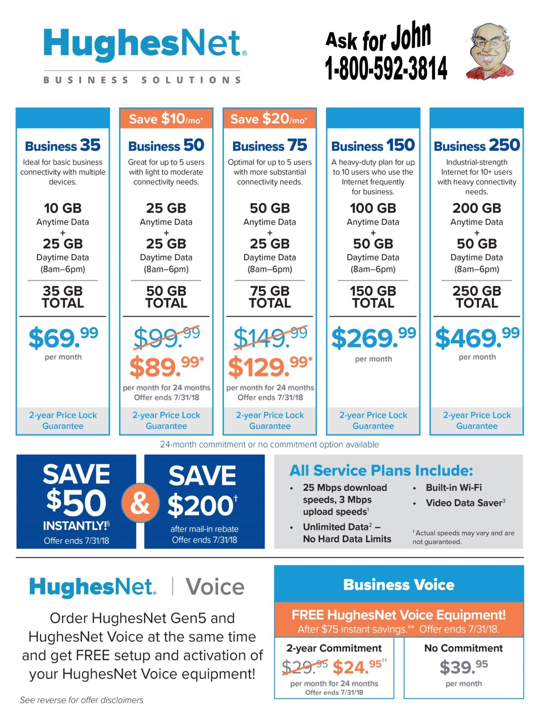 Broadband Satellite Internet Service | HughesNet Business ...