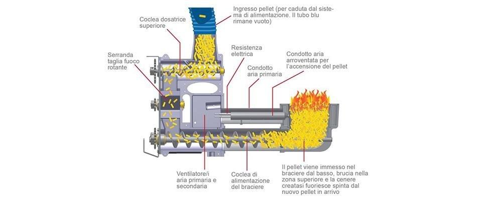 Termoidraulica Idroclima