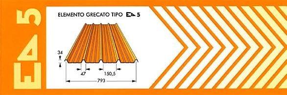 Pannello esplicativo della laminazione Classe E5