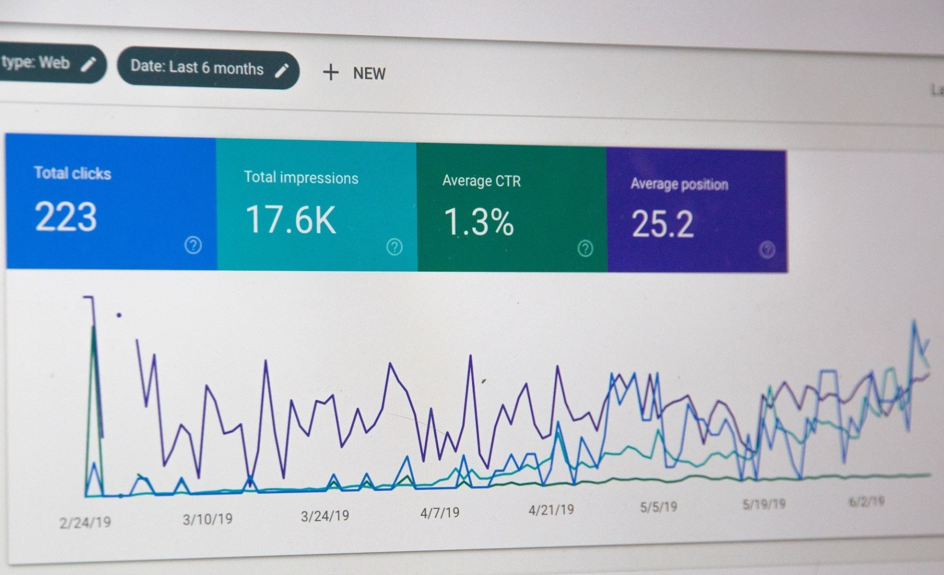 15 of the Best Free SEO Tools for Small Businesses