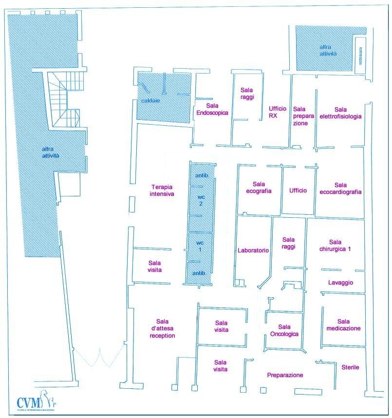 mappa struttura
