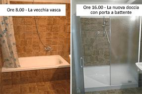 recupero vasca da bagno