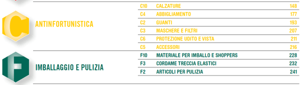 Catalogo prodotti ANTINFORTUNISTICA