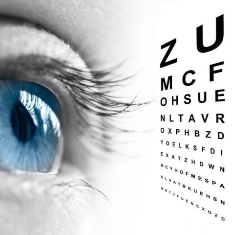 Controllo della vista