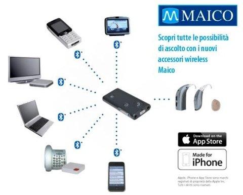 soundgate app per apparecchi acustici
