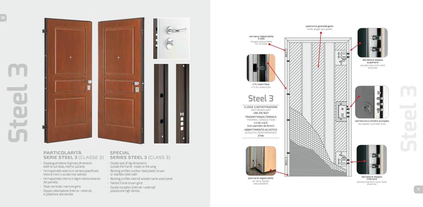 dettaglio e descrizione porta blindata